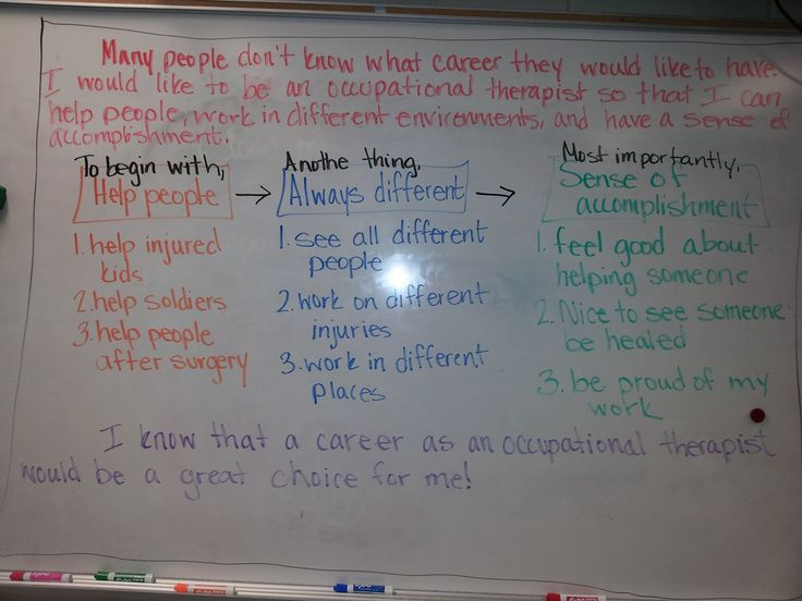 Expository essay anchor papers