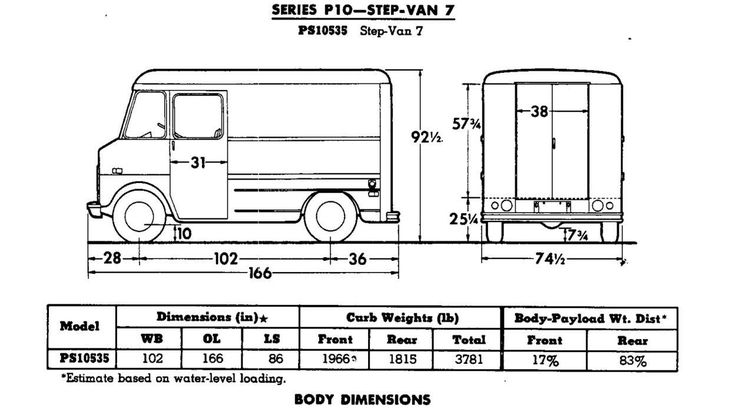 487 best images about delivery truck on pinterest