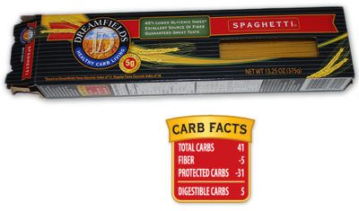 Dreamfields' Pasta: Proven a Fraud