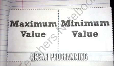 Linear Programming Maximum Minimum Values Foldable A-CED.1 - 3, A-REI.3 from The Math Notebook on TeachersNotebook.com -  (1 page)  - Linear Programming Maximum and Minimum Values Foldable
