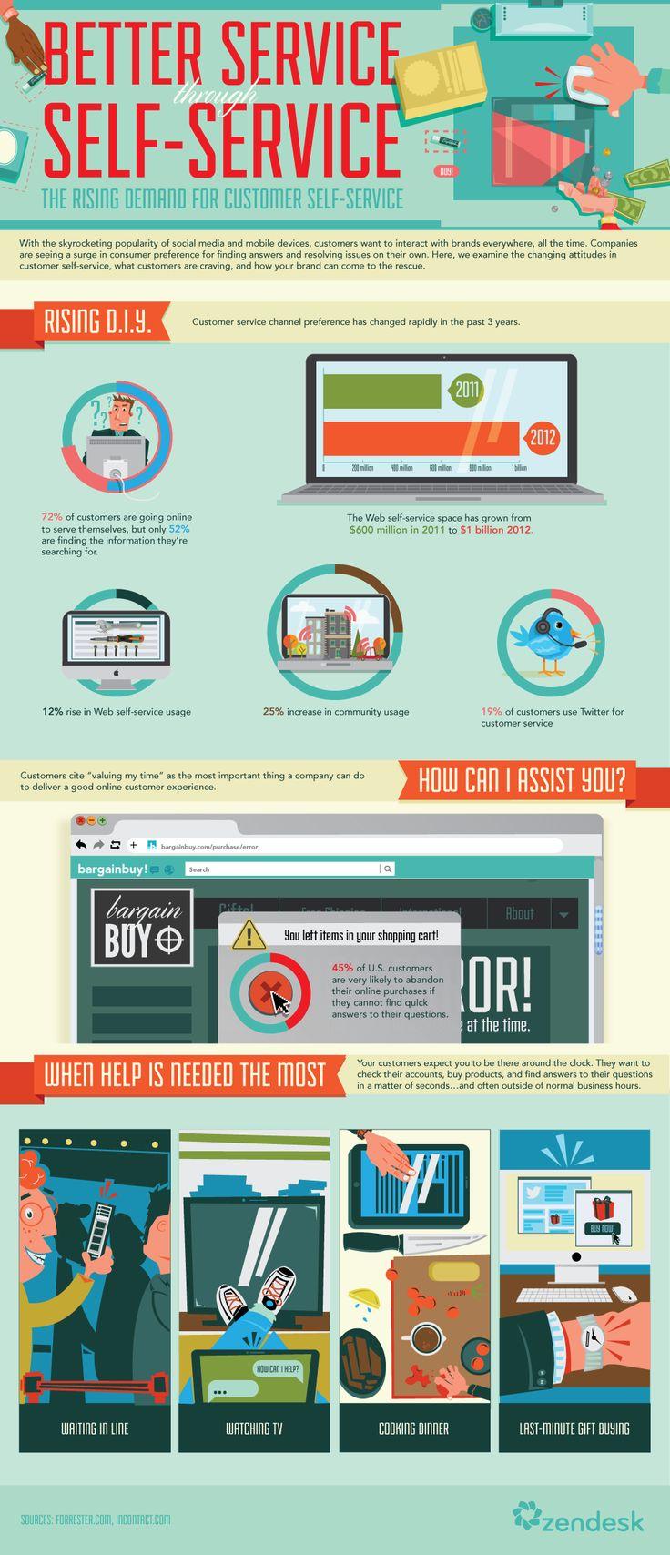137 best images about commerce