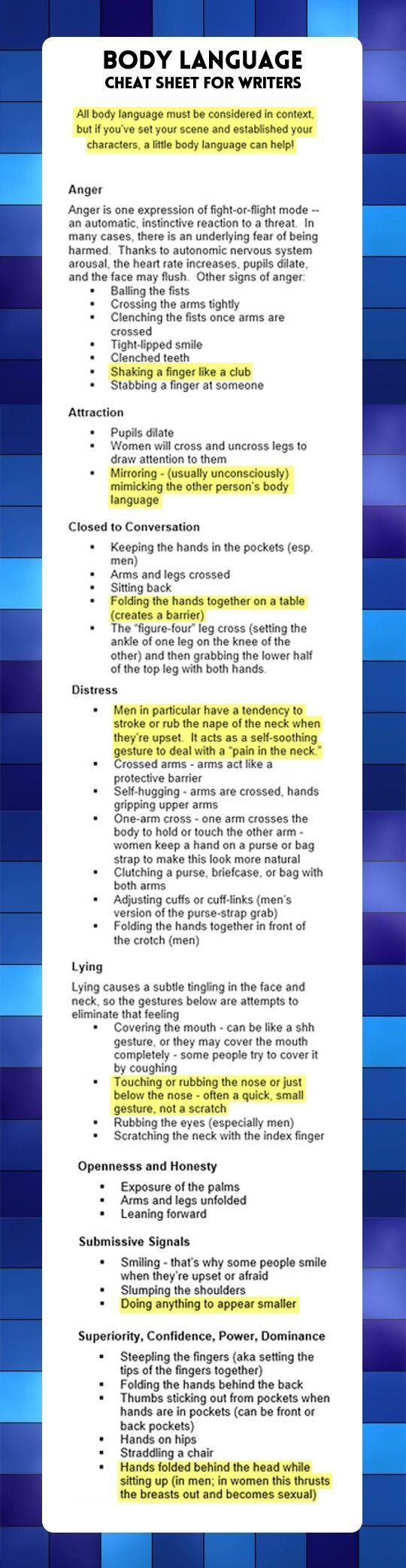 Body language cheat sheet… by peggy moberly