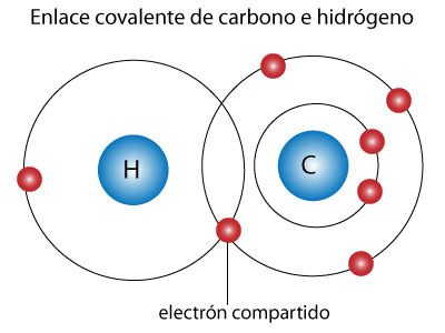14 best quimica images on Pinterest Chemical bond, Searching and - best of tabla periodica definicion de valencia