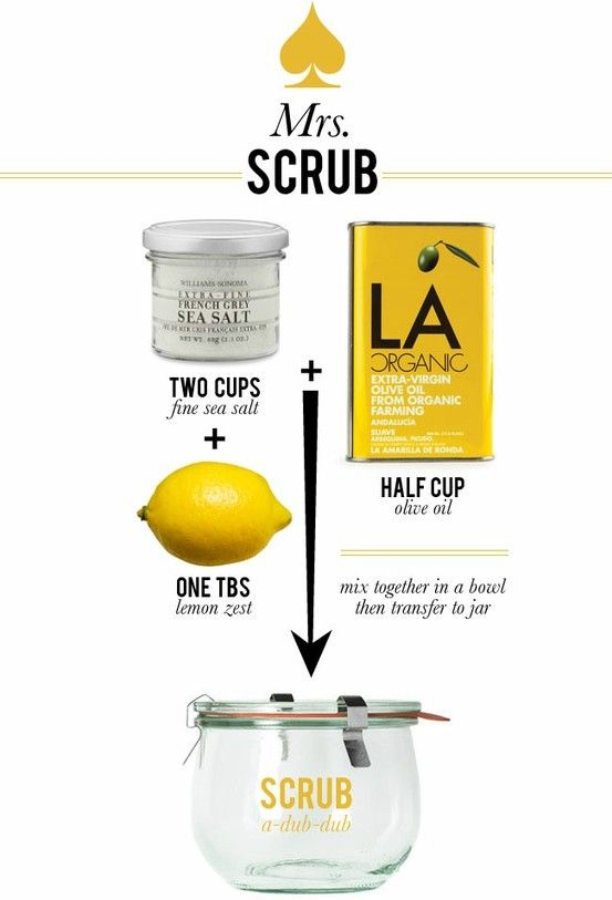 DIY Beauty Scrub