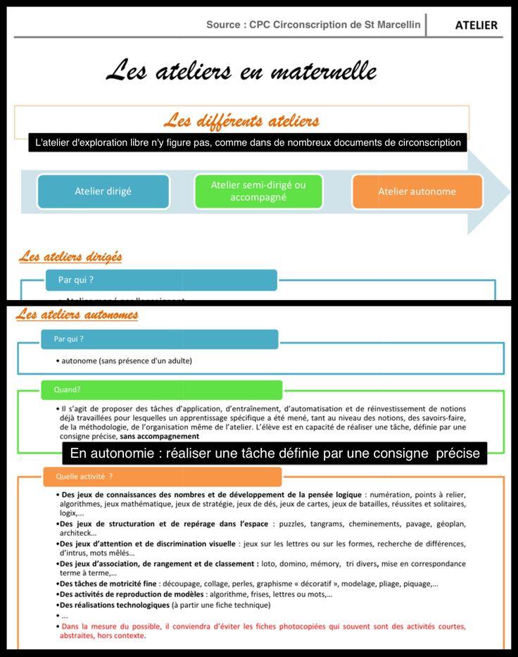 Atelier d'exploration libre – Le blog Maternailes
