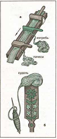 Nettle fibers preparation  - Step 4