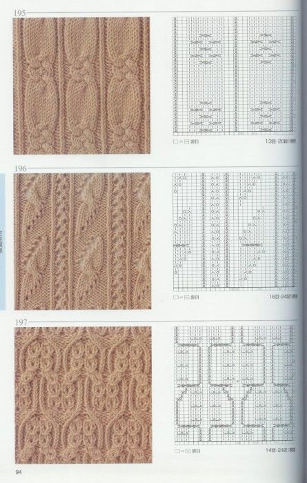 657 best a dos agujas images on Pinterest | Knitting patterns, Knit ...