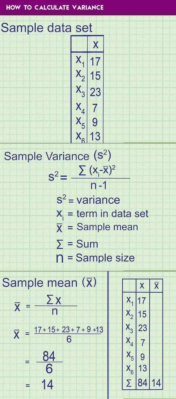 Index Of Positive Numbers Standard Deviation Arithmetic Mean