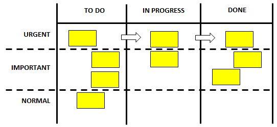 kanbansubdivisionhorizontal-en.png 542×249 píxeles