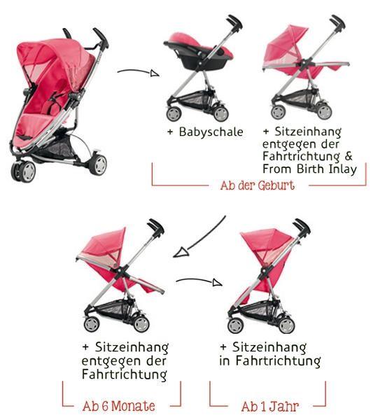 zapp xtra2 zapp quinny xtra 2 category quinny ums baby baby gear baby ...