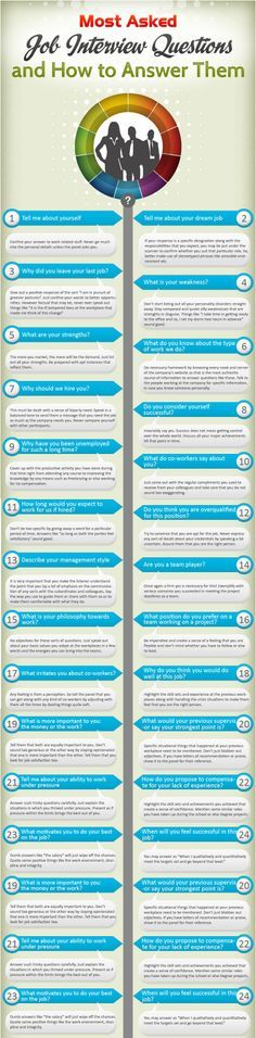 Best 25+ Job interview questions ideas on Pinterest Interview - marketing interview questions