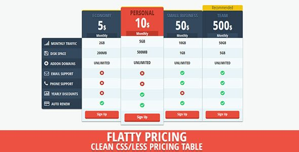 Flat Price - Flat UI Pricing Table . Don't forget to rate if you enjoy the