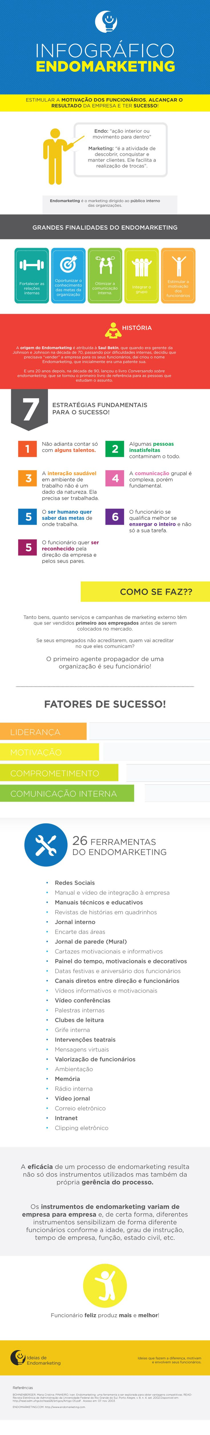 INFOGRÁFICO_endomarketing