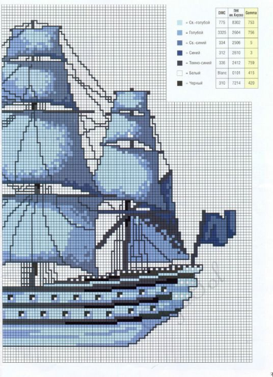 240 best images about nautical stitchery on pinterest