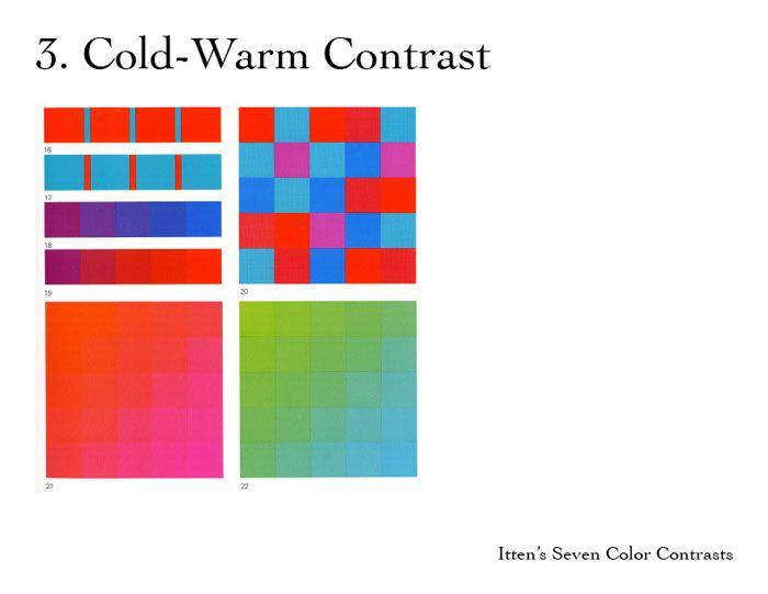 itten cold/warmcontrast