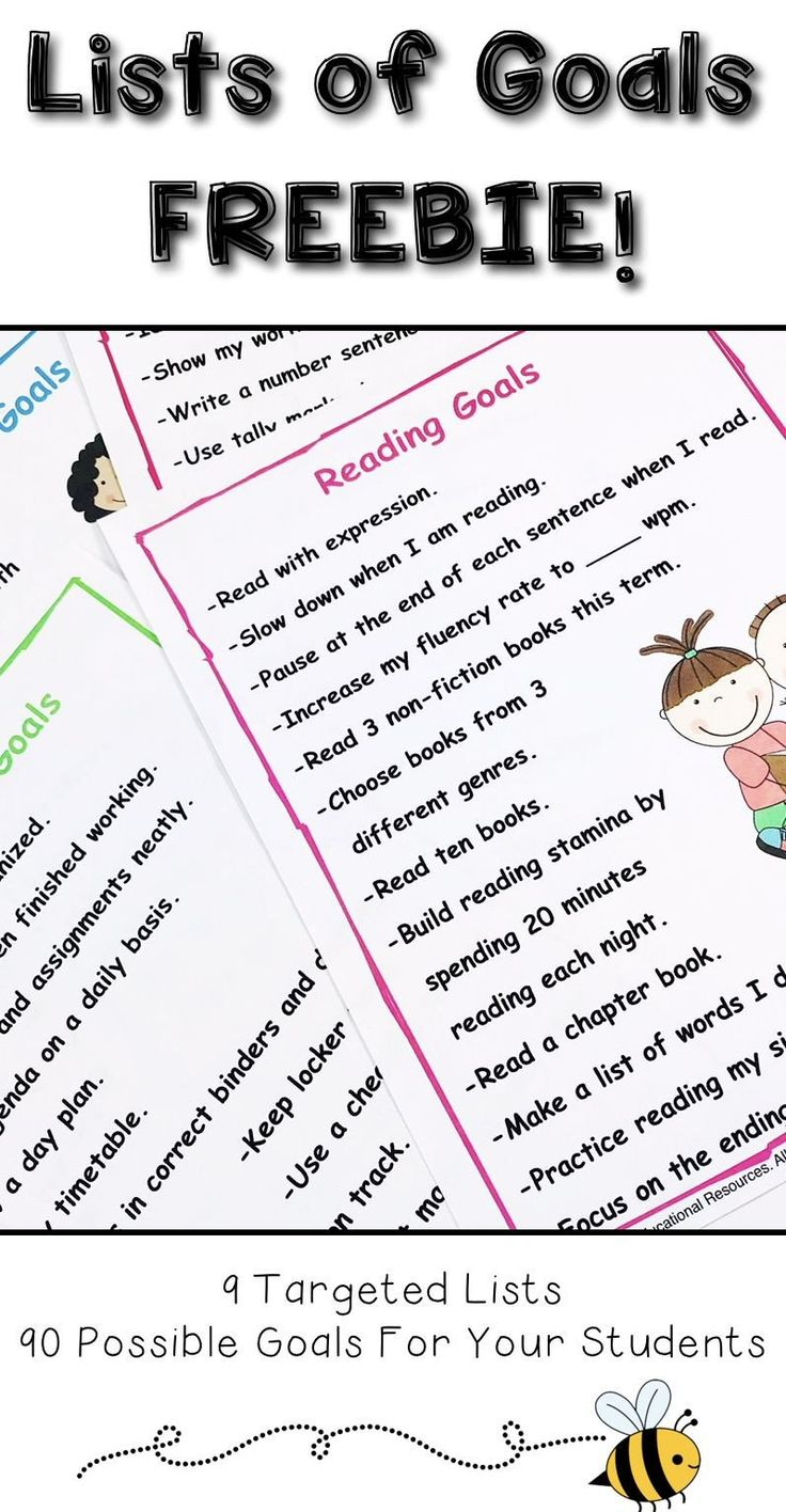 Wildly Important Goals Worksheet Goal Setting for Students