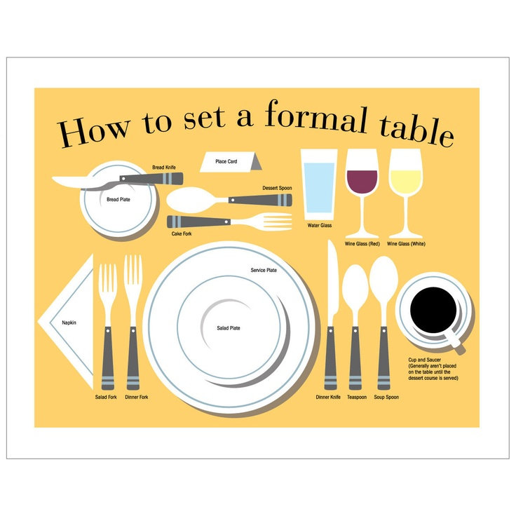 How To Set A Formal Table Print By DexMex On Scoutmob Shoppe Chore No More Setting The Is As Easy And Colorful This Art