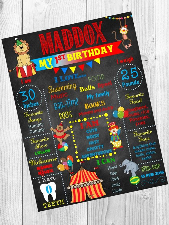 Circus Birthday chalkboard circus Poster by DandelionDesignsZA