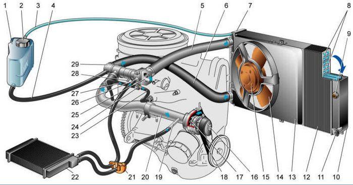 4 бензиновые двигатели ваз 2108, ваз 2111-80