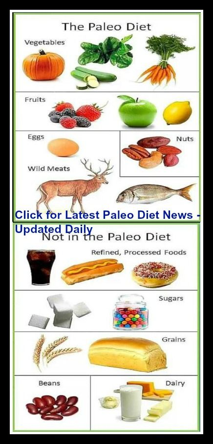 Paleo Recipes, Paleo Diet, Paleo for Beginners, Paleo Mexican, Paleo Breakfast, Paleo Crockpot #carbswitch Please Repin Latest Paleo Diet News - Updated DAILY