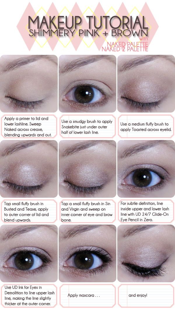 Quick and Easy Makeup Tutorial for Everyday Look Using Urban Decay Naked and Naked 2 Palette - How To