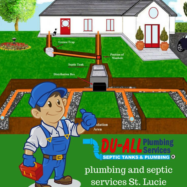 Du All Plumbing