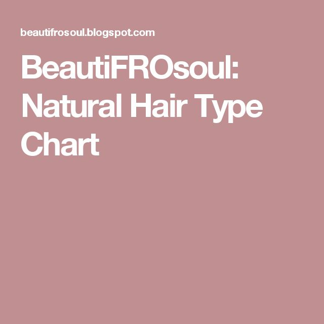 BeautiFROsoul: Natural Hair Type Chart