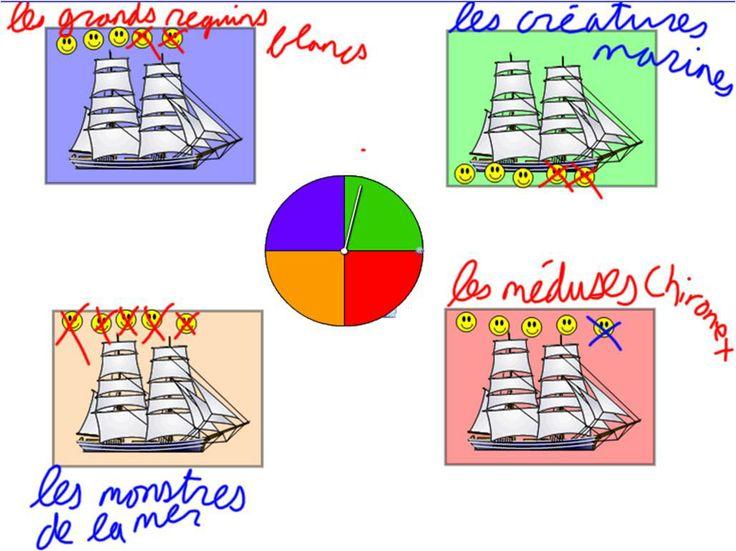 Création de Nathan Whatley  Vu sur le site de Stéphane Côté  Bataille navale pour la compréhension de lecture.  Participation des élèves assurée!