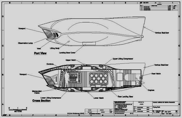 85 best Deep-Diving Submersibles images on Pinterest