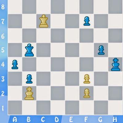 Σκακιστικός Κόσμος: Chessmate (1)