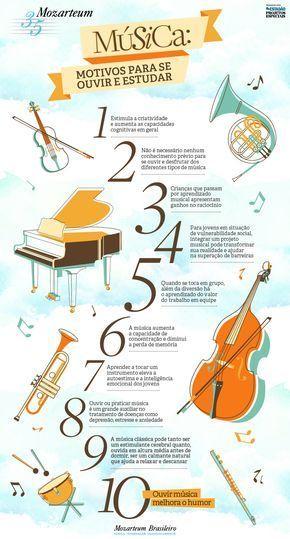 10 motivos para ouvir e estudar música ! Estadão Projetos Especiais em parceria com Mozarteum Brasileiro