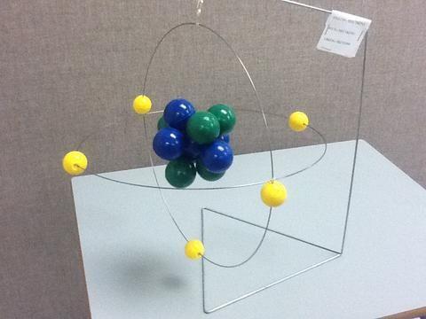 JayKea  Atom  Element Project Exemplars  good to know  Atom model project Element project