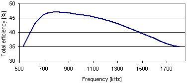 amtxg3.gif (1818 bytes)