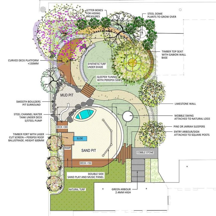 A Landscape Plan For An Upgrade Of An Existing Early