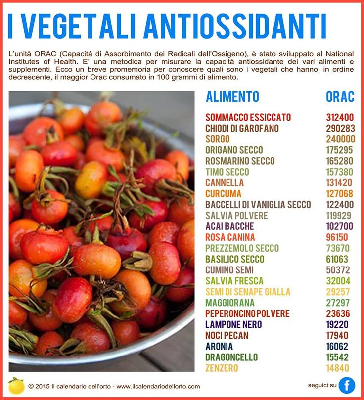 I vegetali antiossindanti