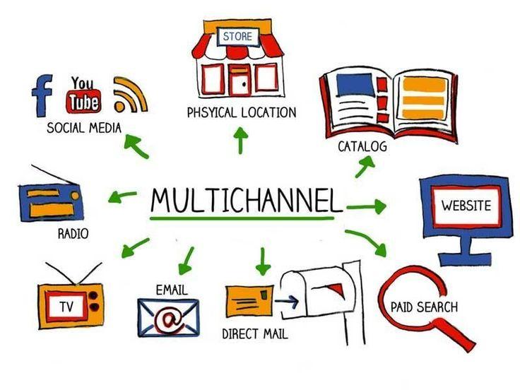 Cum să stimulezi rezervarea directă dezvoltând o strategie multicanal