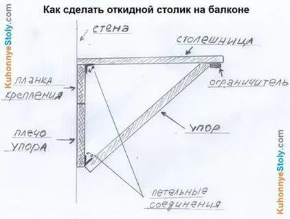 откидной стол с креплением к стене своими руками чертежи: 9 тыс изображений найдено в Яндекс.Картинках