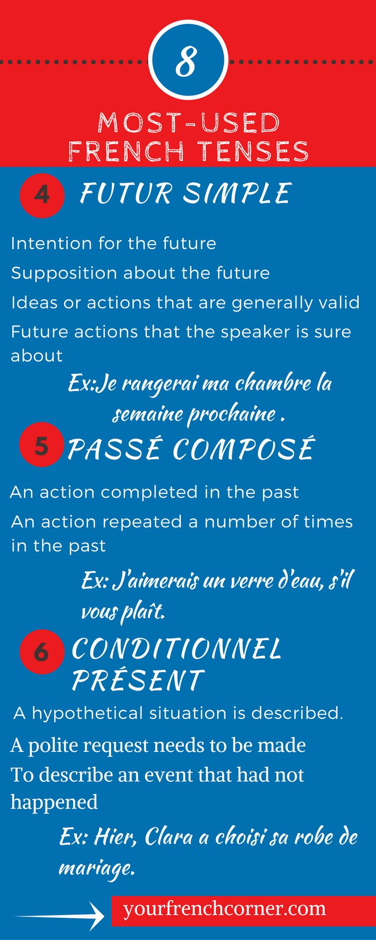 32 French Phrases To Help Beginners Keep The Conversation ...