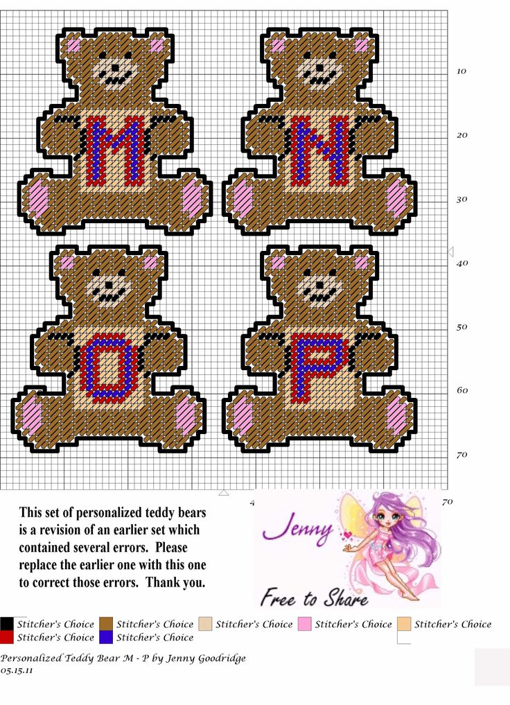 Personalized Teddy Bears M-P
