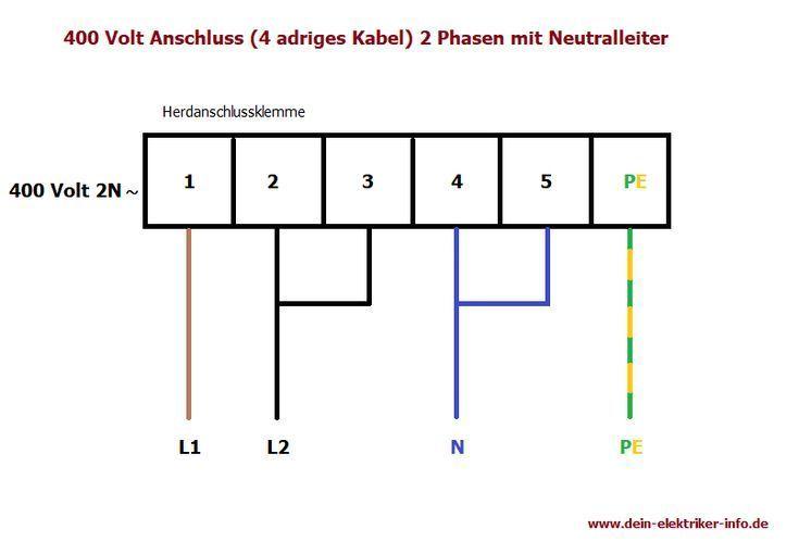 Herdanschlu An Ein Vier Adriges Anschlu Kabel Elektroinstallation Elektroinstallation Selber Machen Herd