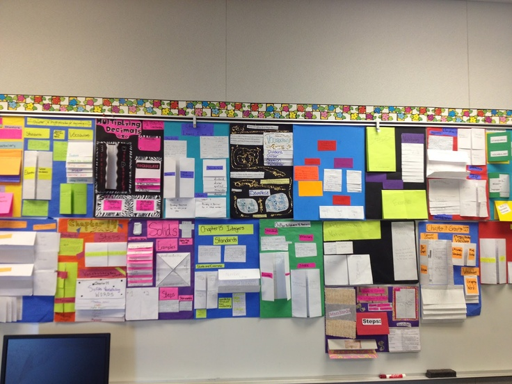 67 best images about foldables on pinterest math for Project display ideas