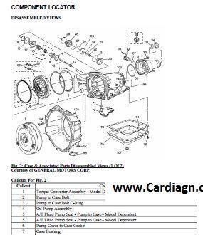 Hummer H2 Service Repair Manual PDF