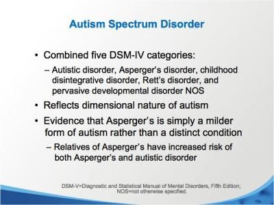 essay on autism Autism is a complex developmental disability that typically appears during the first three years of life the result of a neurological disorder that affects the functioning of the brain, autism and it's associated behaviors have been estimated to occur in 1 in 500 individuals (centers for disease control and prevention 1997.
