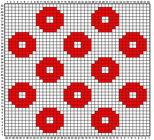 Dots on dots Pattern