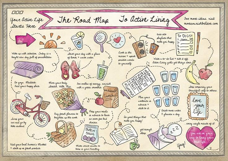 Lorna Jane's Roadmap to Active Living