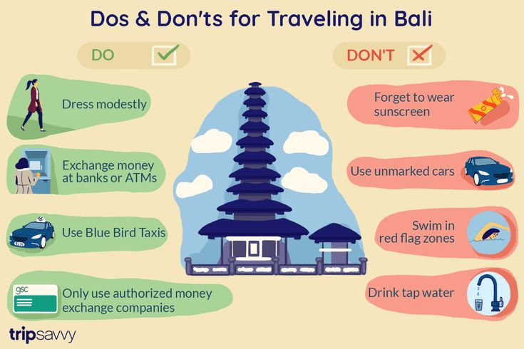 Dos and Don'ts in Bali, Indonesia