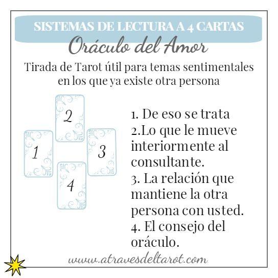 Tirada de Tarot a cuatro cartas,útil para temas sentimentales o de pareja.