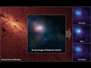 1E1740.7-2942, or the Great Annihilator is a black hole of intermediate mass thought to be located in the core of the Milky Way, near the supermassive black hole Sgr A* at the Galactic Center.