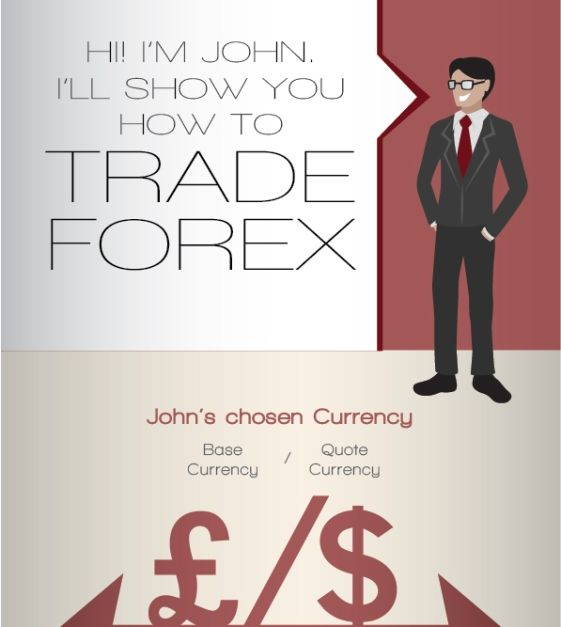 Get rich quickly with forex trade business