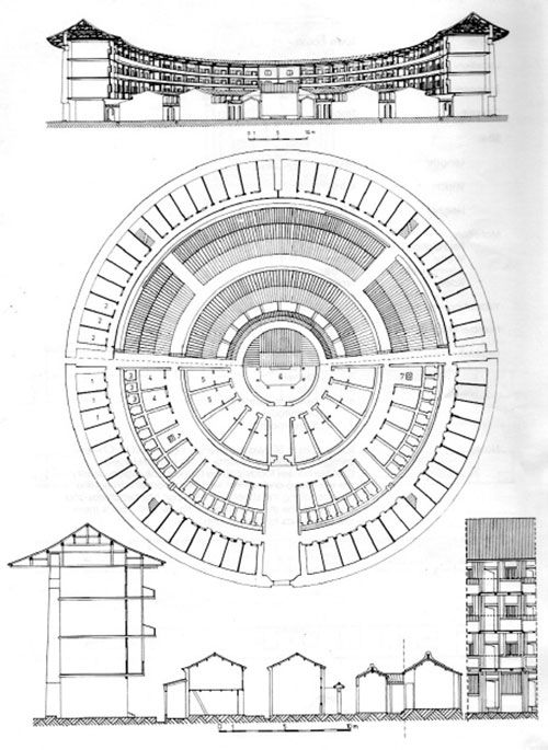 Elevation For Circular Plan : Best ideas about elevation plan on pinterest house